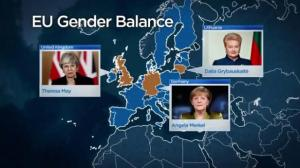 Female world leaders still greatly outnumbered by men